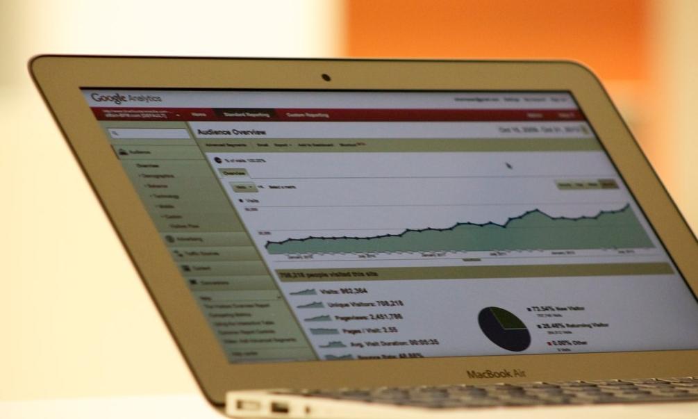 Настройка экспорта данных Google Analytics в Google Таблицы
