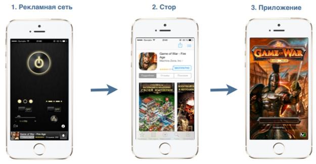 Отслеживание установок без трекинга  мобильных приложений