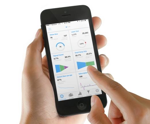 Трекинговые системы для мобильных приложений