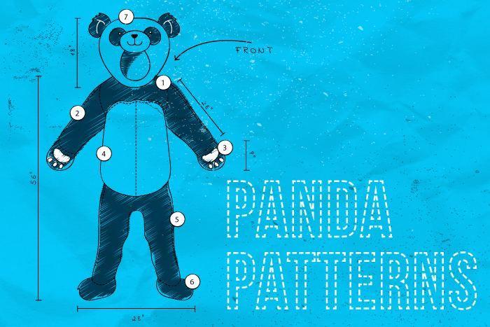 Алгоритм Google Панда
