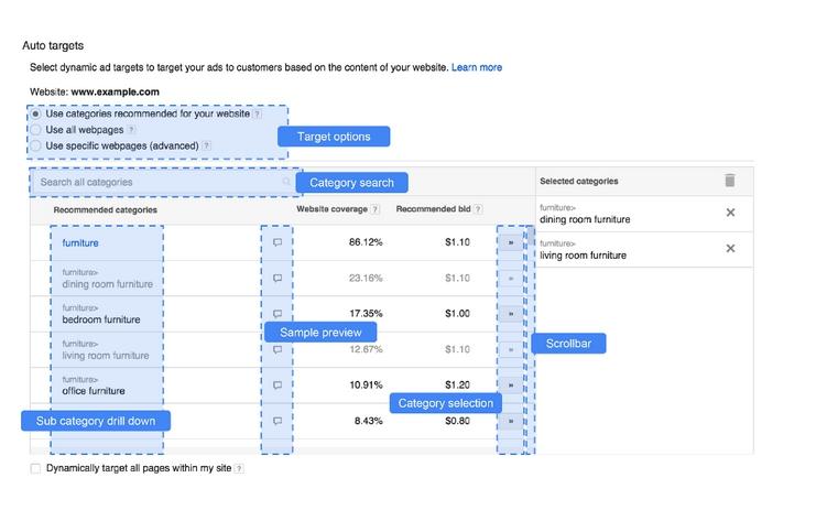 Google AdWords обновил формат динамических объявлений