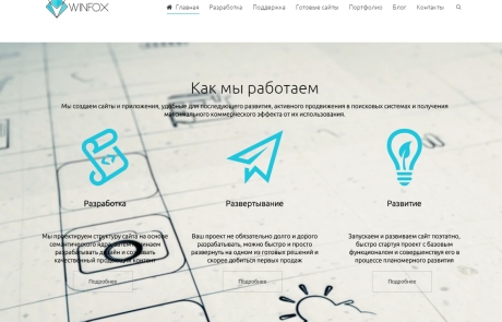 Продвижение сайта компании разработчика приложений WINFOX