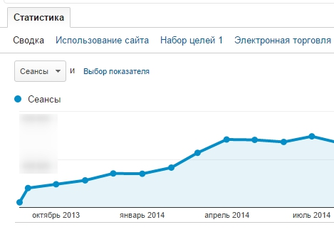 Продвижение сайта rts-tender.ru