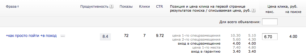 Изменения в интерфейсе назначения ставок Яндекс.Директа