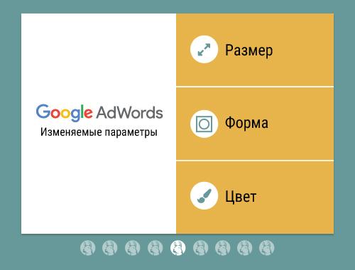 Объявления динамического ремаркетинга AdWords будут автоматически подстраиваться под все виды устройств