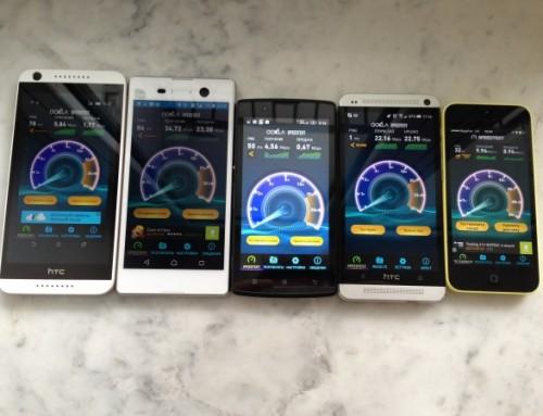 Как улучшить скорость загрузки мобильного сайта