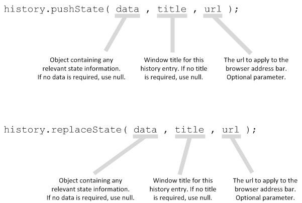 улучшить индексацию iavascript